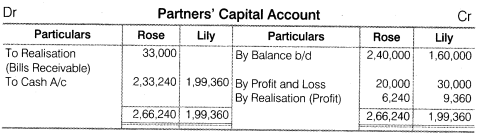 NCERT Solutions for Class 12 Accountancy Chapter 5 Dissolution of Partnership Firm Numerical Questions Q11.2