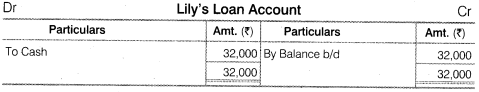NCERT Solutions for Class 12 Accountancy Chapter 5 Dissolution of Partnership Firm Numerical Questions Q11.3