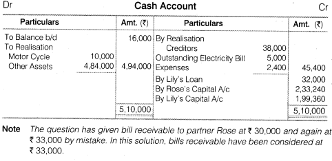 NCERT Solutions for Class 12 Accountancy Chapter 5 Dissolution of Partnership Firm Numerical Questions Q11.4