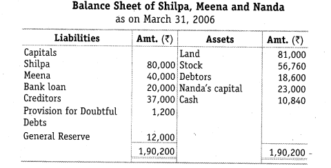 NCERT Solutions for Class 12 Accountancy Chapter 5 Dissolution of Partnership Firm Numerical Questions Q12