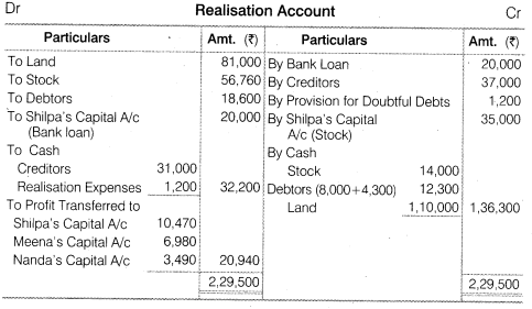 NCERT Solutions for Class 12 Accountancy Chapter 5 Dissolution of Partnership Firm Numerical Questions Q12.1