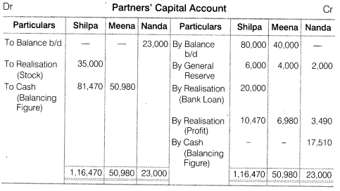 NCERT Solutions for Class 12 Accountancy Chapter 5 Dissolution of Partnership Firm Numerical Questions Q12.2
