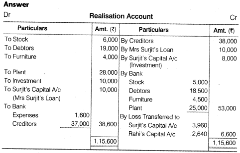 NCERT Solutions for Class 12 Accountancy Chapter 5 Dissolution of Partnership Firm Numerical Questions Q13.1