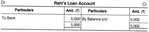 NCERT Solutions for Class 12 Accountancy Chapter 5 Dissolution of Partnership Firm Numerical Questions Q13.3