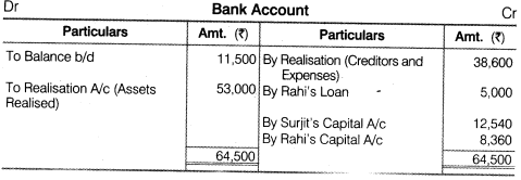 NCERT Solutions for Class 12 Accountancy Chapter 5 Dissolution of Partnership Firm Numerical Questions Q13.4