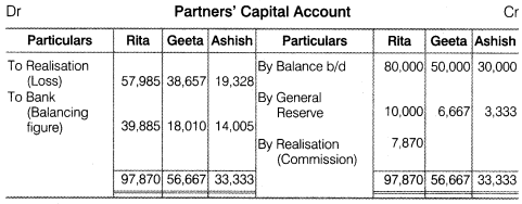 NCERT Solutions for Class 12 Accountancy Chapter 5 Dissolution of Partnership Firm Numerical Questions Q14.2