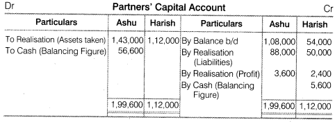 NCERT Solutions for Class 12 Accountancy Chapter 5 Dissolution of Partnership Firm Numerical Questions Q16.2