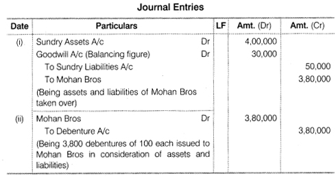 NCERT Solutions for Class 12 Accountancy Part II Chapter 2 Issue and Redemption of Debentures Numerical Questions Q10
