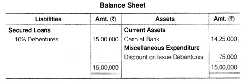 NCERT Solutions for Class 12 Accountancy Part II Chapter 2 Issue and Redemption of Debentures Numerical Questions Q12.3
