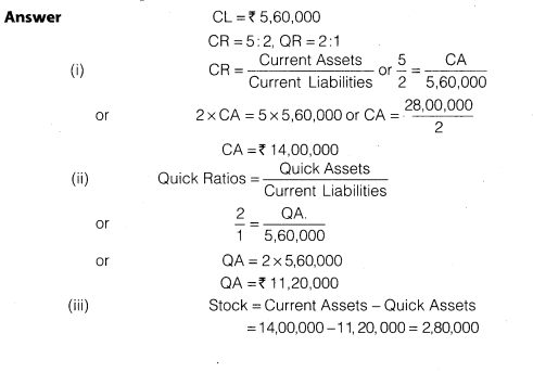 NCERT Solutions for Class 12 Accountancy Part II Chapter 5 Accounting Ratios Do it Yourself I Q2