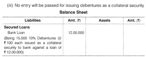 NCERT Solutions for Class 12 Accountancy Part II Chapter 2 Issue and Redemption of Debentures Numerical Questions Q12.4