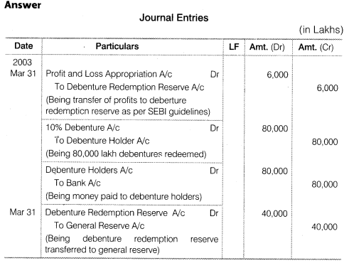 NCERT Solutions for Class 12 Accountancy Part II Chapter 2 Issue and Redemption of Debentures Do it Yourself VI Q1