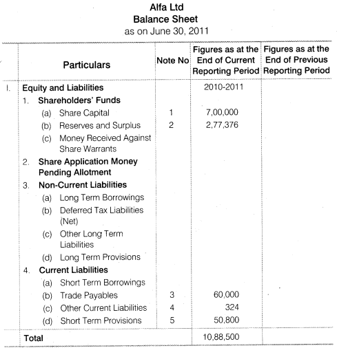 NCERT Solutions for Class 12 Accountancy Part II Chapter 3 Financial Statements of a Company Numerical Questions Q2.5
