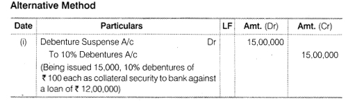 NCERT Solutions for Class 12 Accountancy Part II Chapter 2 Issue and Redemption of Debentures Numerical Questions Q12.5
