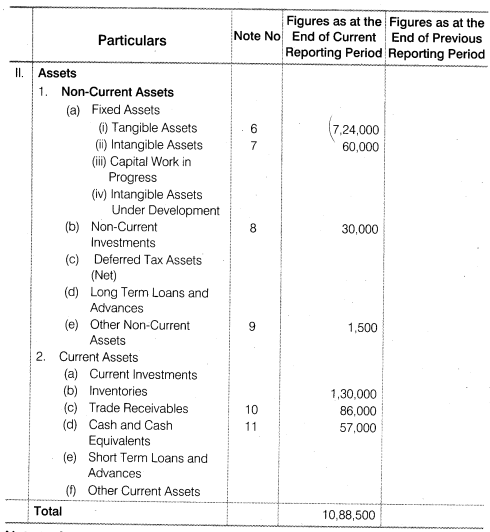 NCERT Solutions for Class 12 Accountancy Part II Chapter 3 Financial Statements of a Company Numerical Questions Q2.6