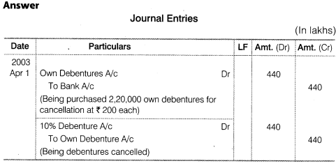 NCERT Solutions for Class 12 Accountancy Part II Chapter 2 Issue and Redemption of Debentures Do it Yourself VI Q3