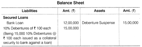 NCERT Solutions for Class 12 Accountancy Part II Chapter 2 Issue and Redemption of Debentures Numerical Questions Q12.6