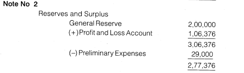 NCERT Solutions for Class 12 Accountancy Part II Chapter 3 Financial Statements of a Company Numerical Questions Q2.7