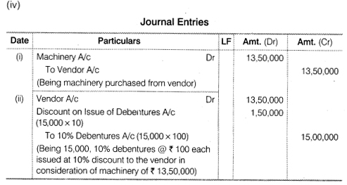 NCERT Solutions for Class 12 Accountancy Part II Chapter 2 Issue and Redemption of Debentures Numerical Questions Q12.7