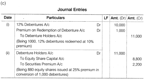 NCERT Solutions for Class 12 Accountancy Part II Chapter 2 Issue and Redemption of Debentures Do it Yourself VI Q4.2
