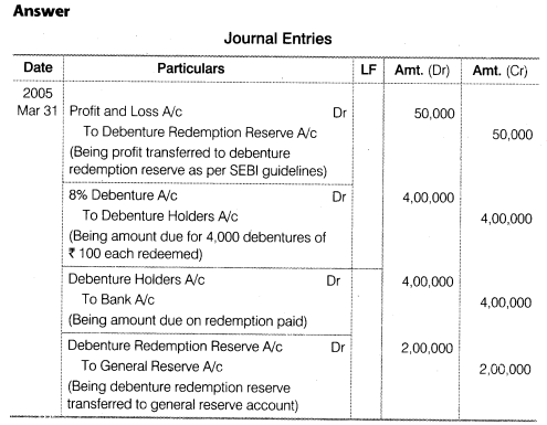NCERT Solutions for Class 12 Accountancy Part II Chapter 2 Issue and Redemption of Debentures Do it Yourself VI Q6