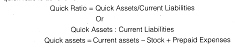 NCERT Solutions for Class 12 Accountancy Part II Chapter 5 Accounting Ratios LAQ Q2.1