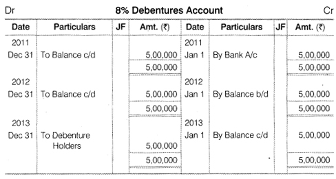 NCERT Solutions for Class 12 Accountancy Part II Chapter 2 Issue and Redemption of Debentures Numerical Questions Q21.4