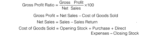 NCERT Solutions for Class 12 Accountancy Part II Chapter 5 Accounting Ratios LAQ Q4