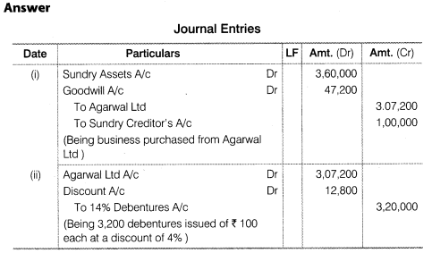 NCERT Solutions for Class 12 Accountancy Part II Chapter 2 Issue and Redemption of Debentures Do it Yourself I Q4