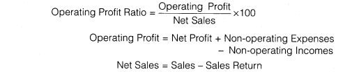 NCERT Solutions for Class 12 Accountancy Part II Chapter 5 Accounting Ratios LAQ Q4.2