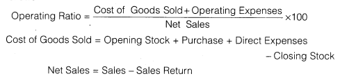 NCERT Solutions for Class 12 Accountancy Part II Chapter 5 Accounting Ratios LAQ Q4.3