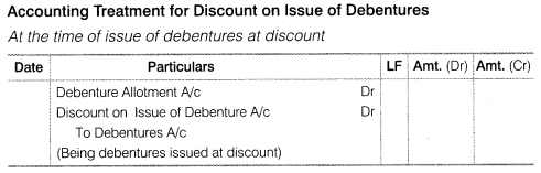 NCERT Solutions for Class 12 Accountancy Part II Chapter 2 Issue and Redemption of Debentures LAQ Q4