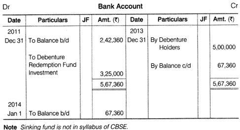 NCERT Solutions for Class 12 Accountancy Part II Chapter 2 Issue and Redemption of Debentures Numerical Questions Q21.7