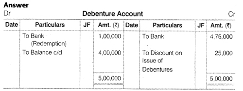 NCERT Solutions for Class 12 Accountancy Part II Chapter 2 Issue and Redemption of Debentures Numerical Questions Q27