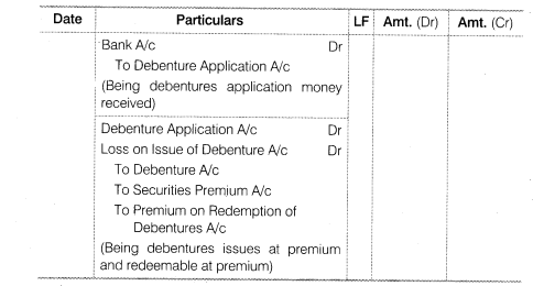 NCERT Solutions for Class 12 Accountancy Part II Chapter 2 Issue and Redemption of Debentures LAQ Q5.4