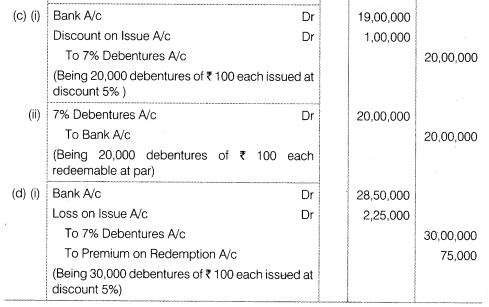 NCERT Solutions for Class 12 Accountancy Part II Chapter 2 Issue and Redemption of Debentures Do it Yourself II Q1.1