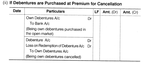 NCERT Solutions for Class 12 Accountancy Part II Chapter 2 Issue and Redemption of Debentures LAQ Q9.1