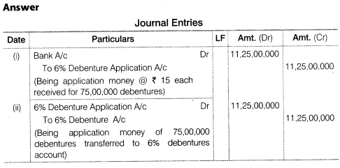 NCERT Solutions for Class 12 Accountancy Part II Chapter 2 Issue and Redemption of Debentures Numerical Questions Q1