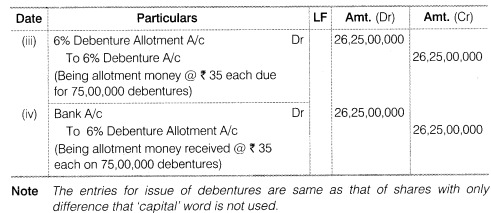 NCERT Solutions for Class 12 Accountancy Part II Chapter 2 Issue and Redemption of Debentures Numerical Questions Q1.1