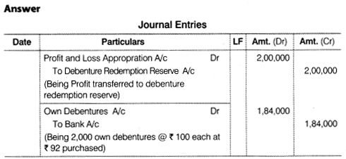 NCERT Solutions for Class 12 Accountancy Part II Chapter 2 Issue and Redemption of Debentures Numerical Questions Q30
