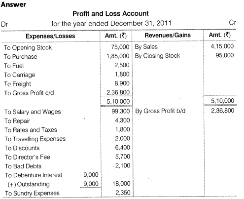NCERT Solutions for Class 12 Accountancy Part II Chapter 3 Financial Statements of a Company Numerical Questions Q4.2