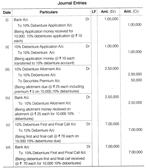 NCERT Solutions for Class 12 Accountancy Part II Chapter 2 Issue and Redemption of Debentures Numerical Questions Q3