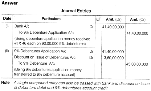NCERT Solutions for Class 12 Accountancy Part II Chapter 2 Issue and Redemption of Debentures Numerical Questions Q4