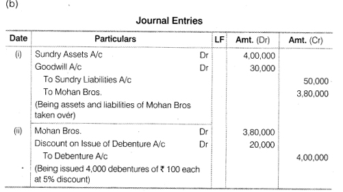 NCERT Solutions for Class 12 Accountancy Part II Chapter 2 Issue and Redemption of Debentures Numerical Questions Q10.2