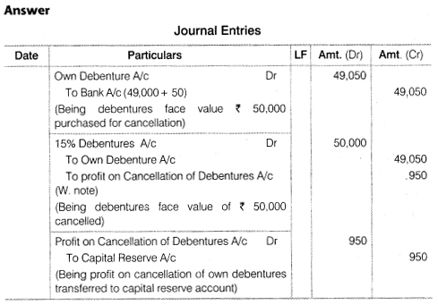 NCERT Solutions for Class 12 Accountancy Part II Chapter 2 Issue and Redemption of Debentures Numerical Questions Q31