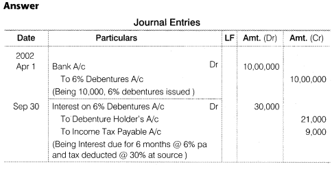 NCERT Solutions for Class 12 Accountancy Part II Chapter 2 Issue and Redemption of Debentures Do it Yourself III Q1