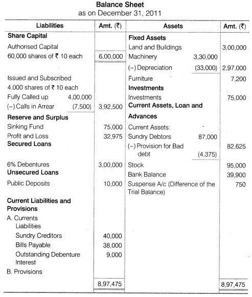 NCERT Solutions for Class 12 Accountancy Part II Chapter 3 Financial Statements of a Company Numerical Questions Q4.4