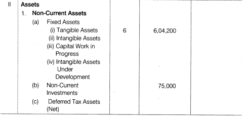 NCERT Solutions for Class 12 Accountancy Part II Chapter 3 Financial Statements of a Company Numerical Questions Q4.6