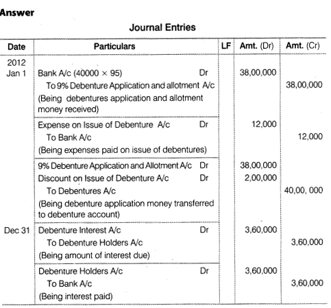 NCERT Solutions for Class 12 Accountancy Part II Chapter 2 Issue and Redemption of Debentures Numerical Questions Q32