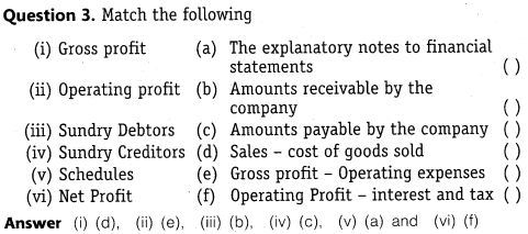 NCERT Solutions for Class 12 Accountancy Part II Chapter 3 Financial Statements of a Company Test Your Understanding II Q3